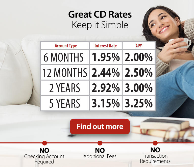 Quaint Oak Bank CD Rates